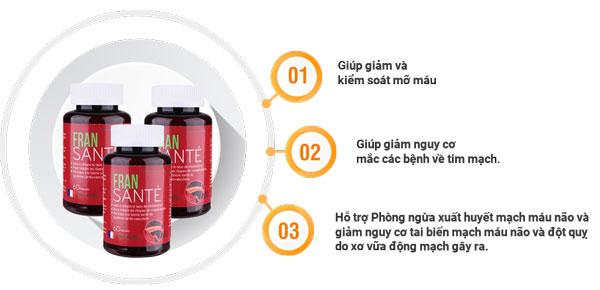 Công dụngthuốc Fransante - Hỗ trợ điều trị mỡ máu cao